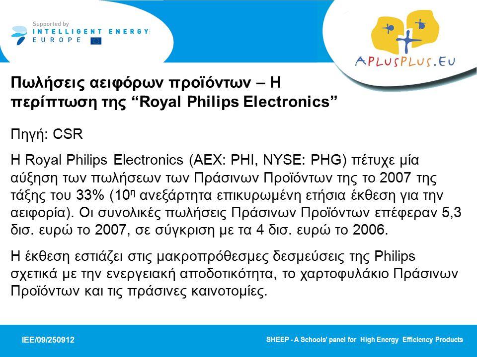 Πωλήσεις αειφόρων προϊόντων – Η περίπτωση της Royal Philips Electronics