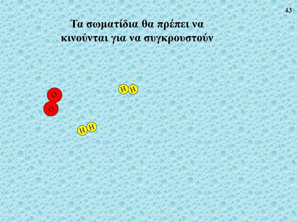 Τα σωματίδια θα πρέπει να κινούνται για να συγκρουστούν