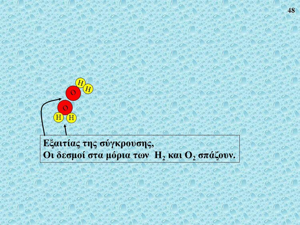 Εξαιτίας της σύγκρουσης, Οι δεσμοί στα μόρια των H2 και O2 σπάζουν.