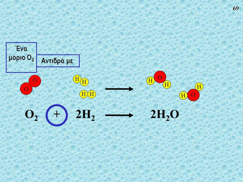 Ένα μόριο O2 Αντιδρά με O H O H O H H O2 + 2H2 2H2O