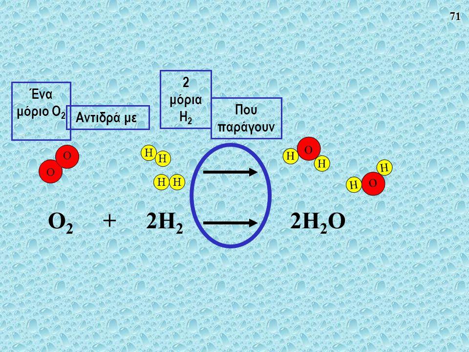 O2 + 2H2 2H2O 2 μόρια H2 Ένα μόριο O2 Που παράγουν Αντιδρά με O H H H