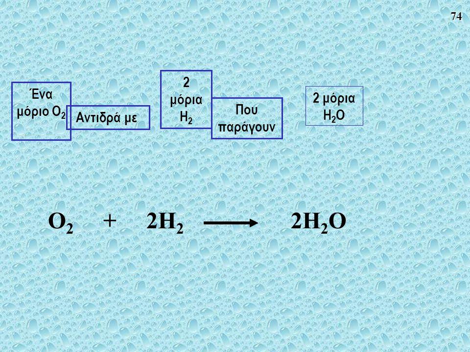O2 + 2H2 2H2O 2 μόρια H2 Ένα μόριο O2 2 μόρια H2O Που παράγουν