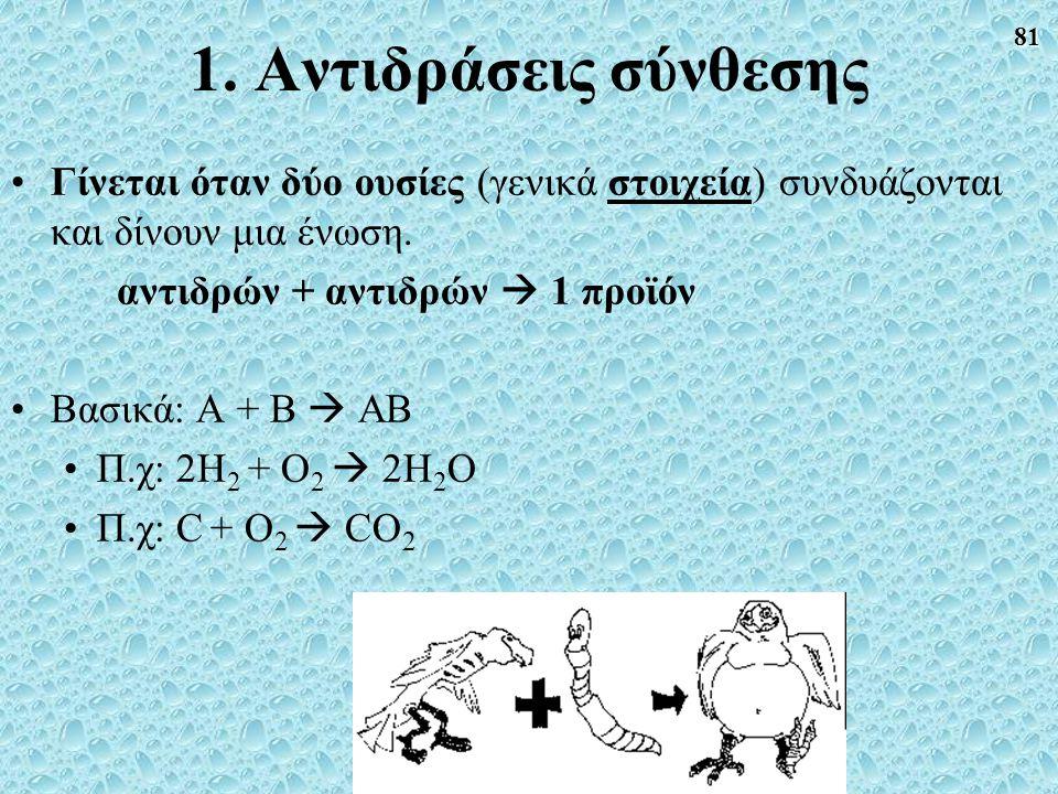 1. Αντιδράσεις σύνθεσης Γίνεται όταν δύο ουσίες (γενικά στοιχεία) συνδυάζονται και δίνουν μια ένωση.