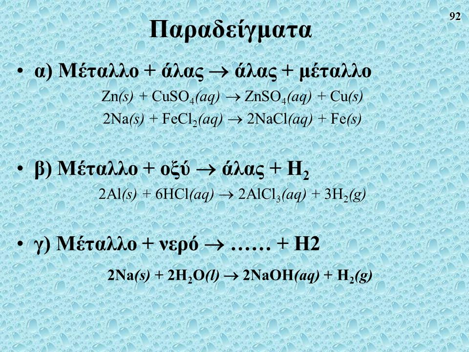 Παραδείγματα α) Μέταλλο + άλας  άλας + μέταλλο