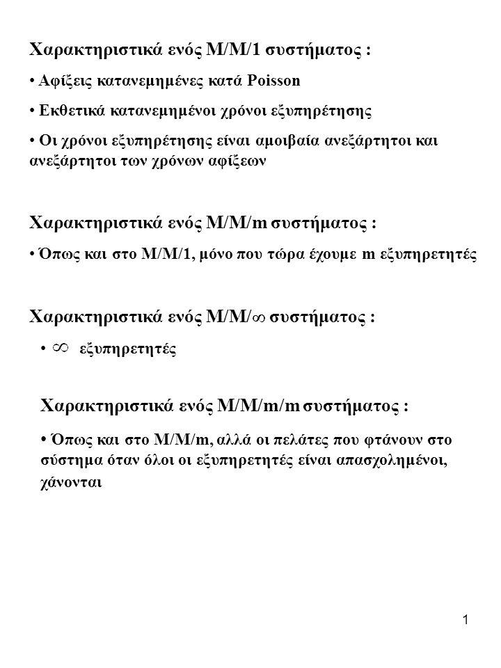 Χαρακτηριστικά ενός Μ/Μ/1 συστήματος :
