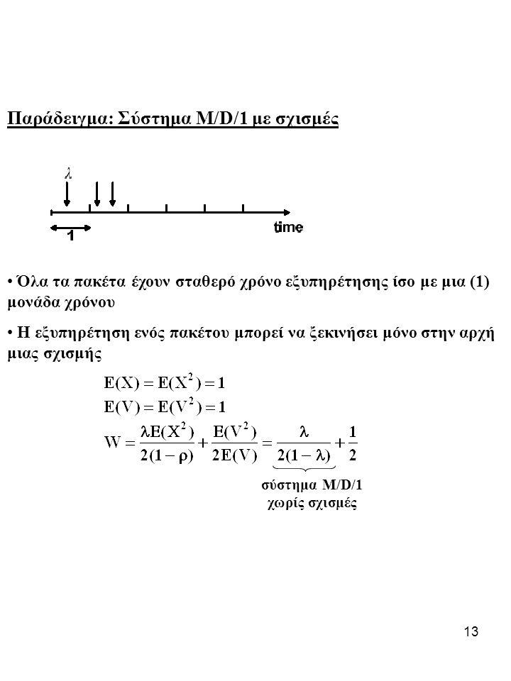 σύστημα Μ/D/1 χωρίς σχισμές
