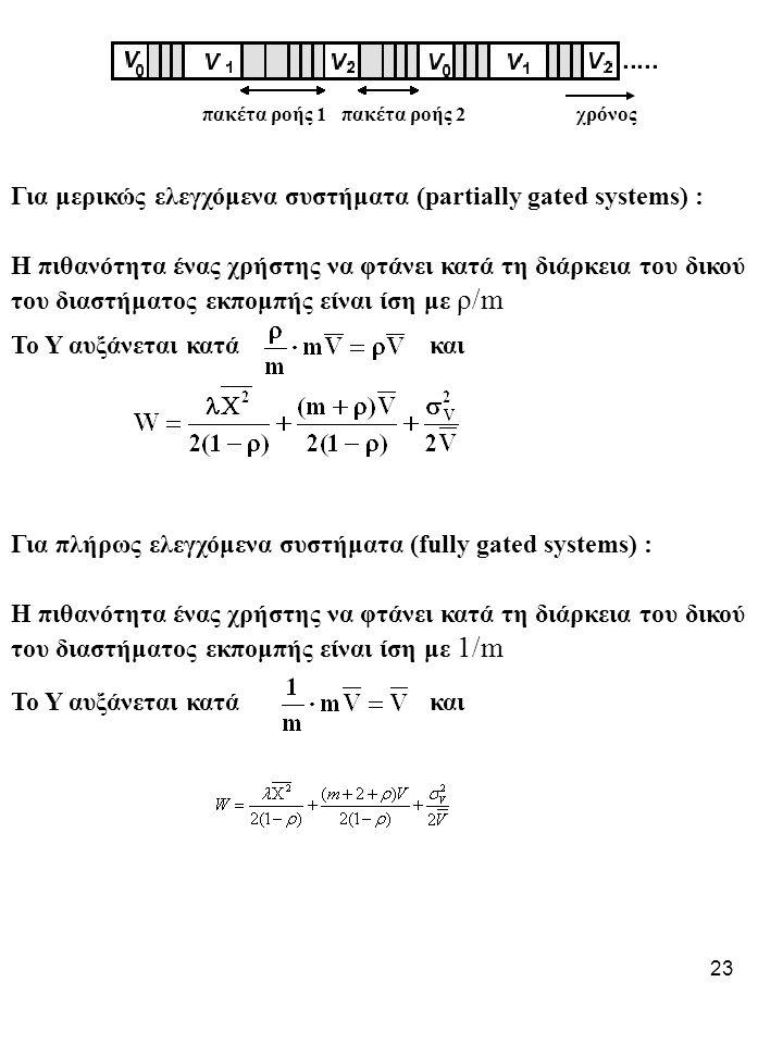 Για μερικώς ελεγχόμενα συστήματα (partially gated systems) :