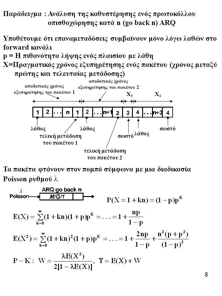 p = Η πιθανότητα λήψης ενός πλαισίου με λάθη