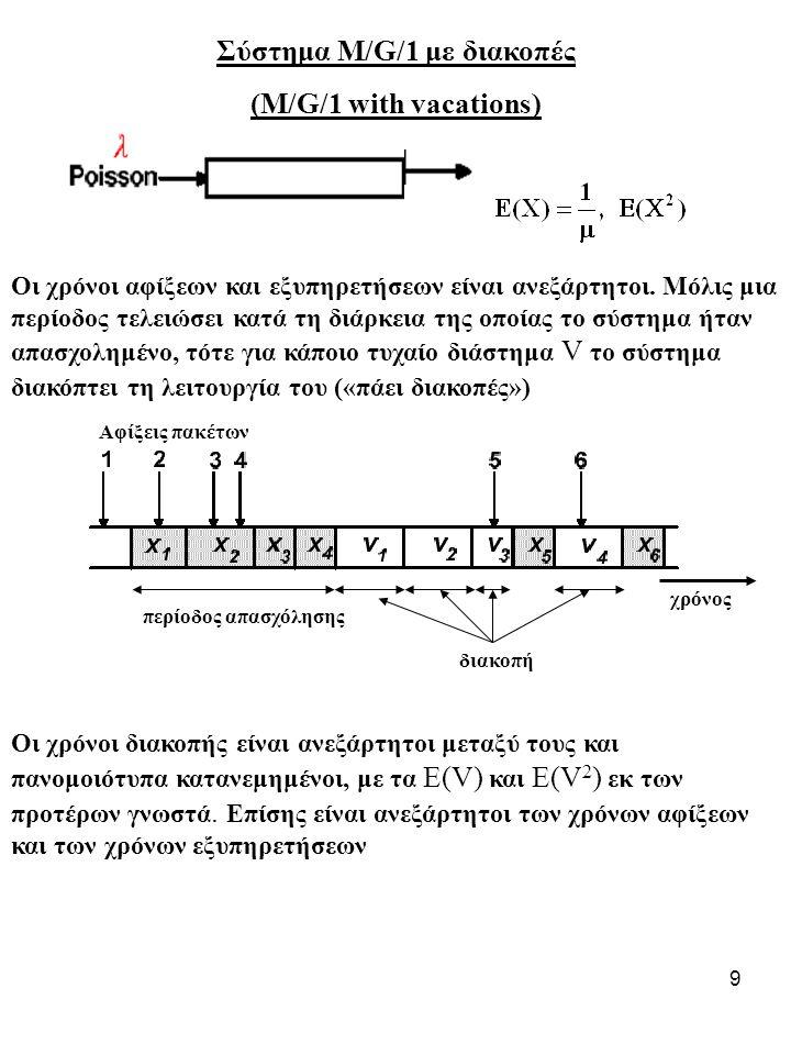 Σύστημα M/G/1 με διακοπές
