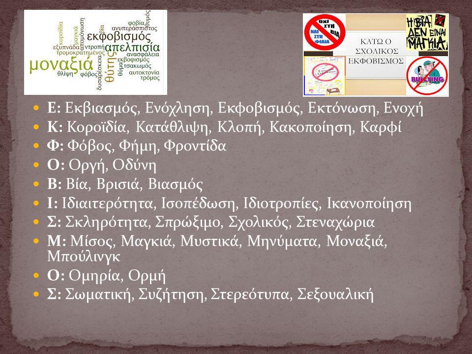 Ε: Εκβιασμός, Ενόχληση, Εκφοβισμός, Εκτόνωση, Ενοχή