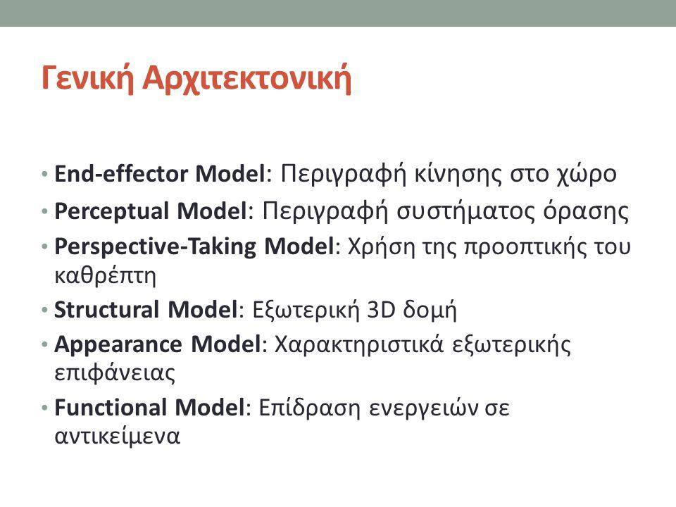Γενική Αρχιτεκτονική End-effector Model: Περιγραφή κίνησης στο χώρο