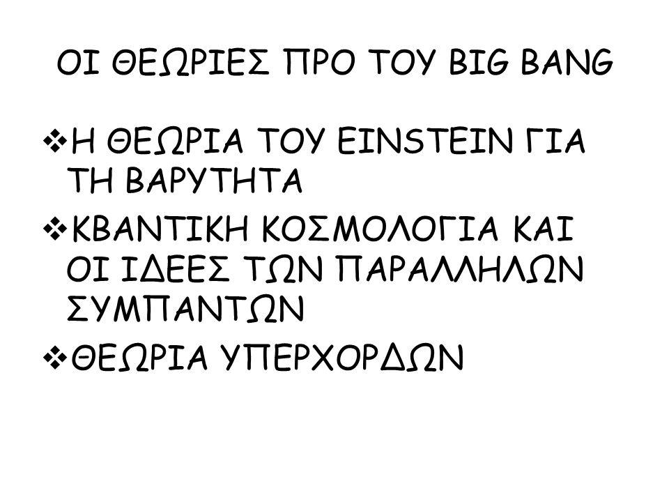ΟΙ ΘΕΩΡΙΕΣ ΠΡΟ ΤΟΥ BIG BANG