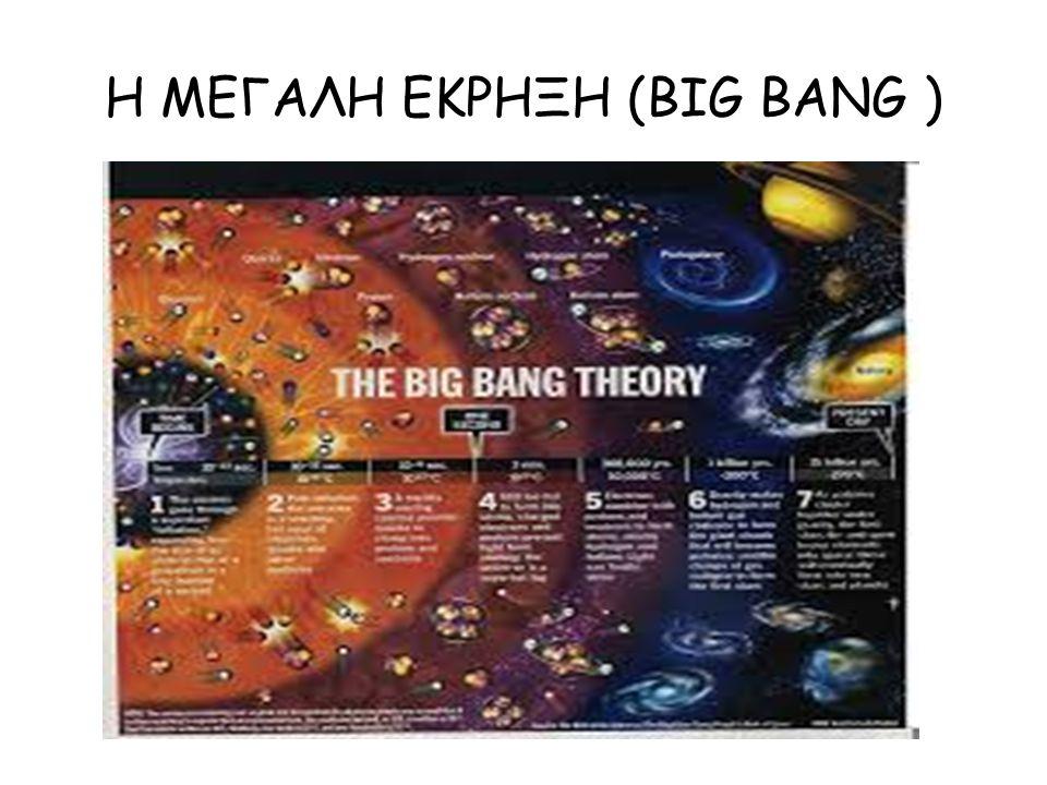 Η ΜΕΓΑΛΗ ΕΚΡΗΞΗ (BIG BANG )