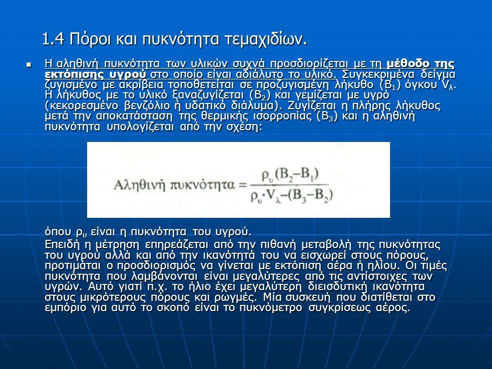 1.4 Πόροι και πυκνότητα τεμαχιδίων.
