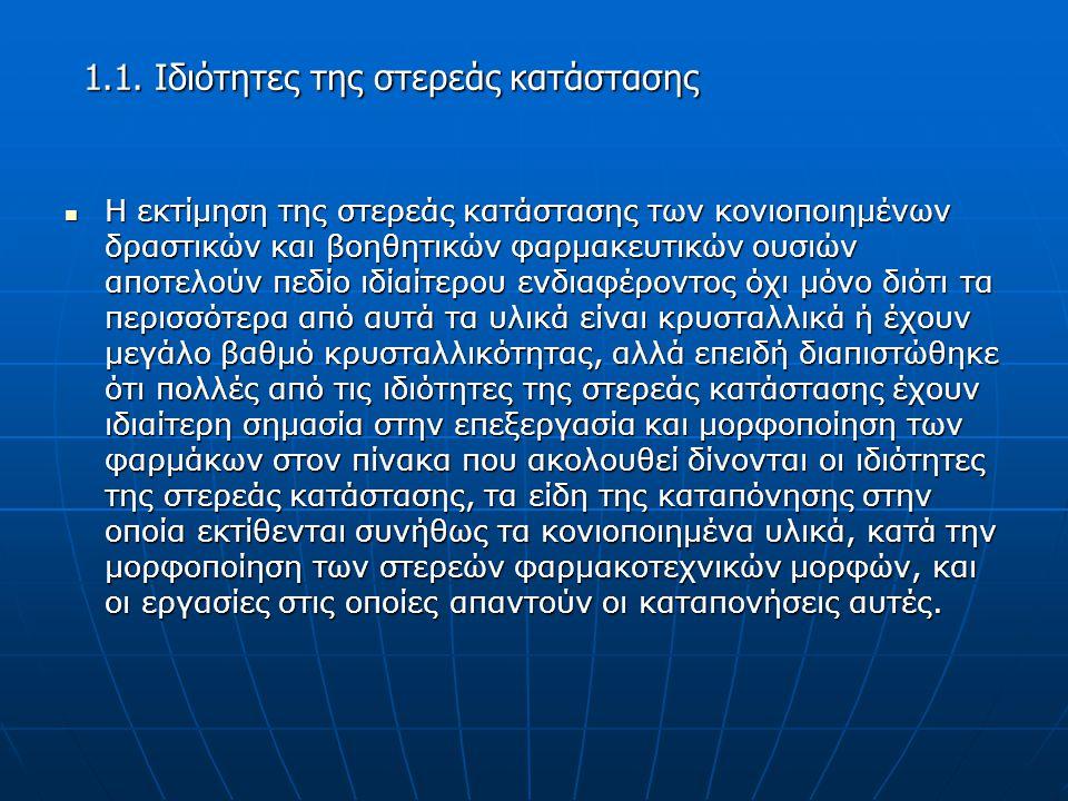 1.1. Ιδιότητες της στερεάς κατάστασης