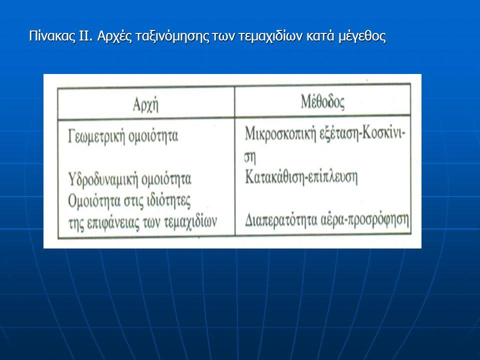Πίνακας ΙΙ. Αρχές ταξινόμησης των τεμαχιδίων κατά μέγεθος