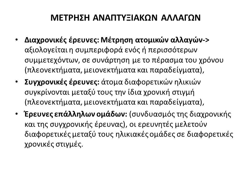 ΜΕΤΡΗΣΗ ΑΝΑΠΤΥΞΙΑΚΩΝ ΑΛΛΑΓΩΝ