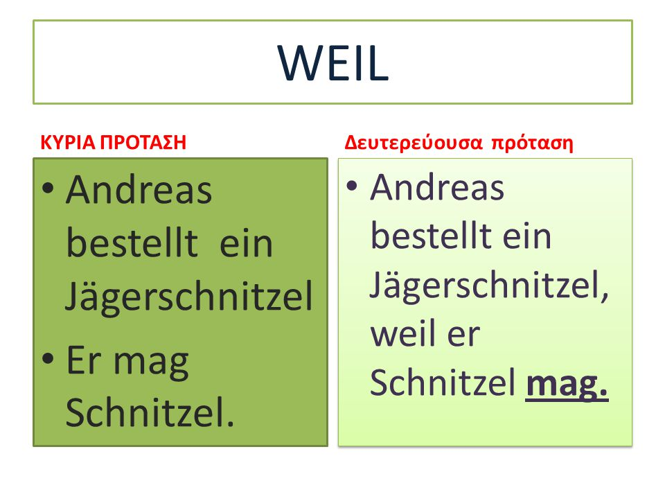 WEIL Andreas bestellt ein Jägerschnitzel Er mag Schnitzel.