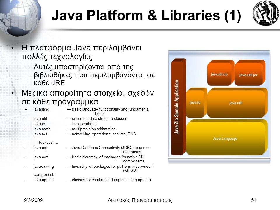 Java Platform & Libraries (1)