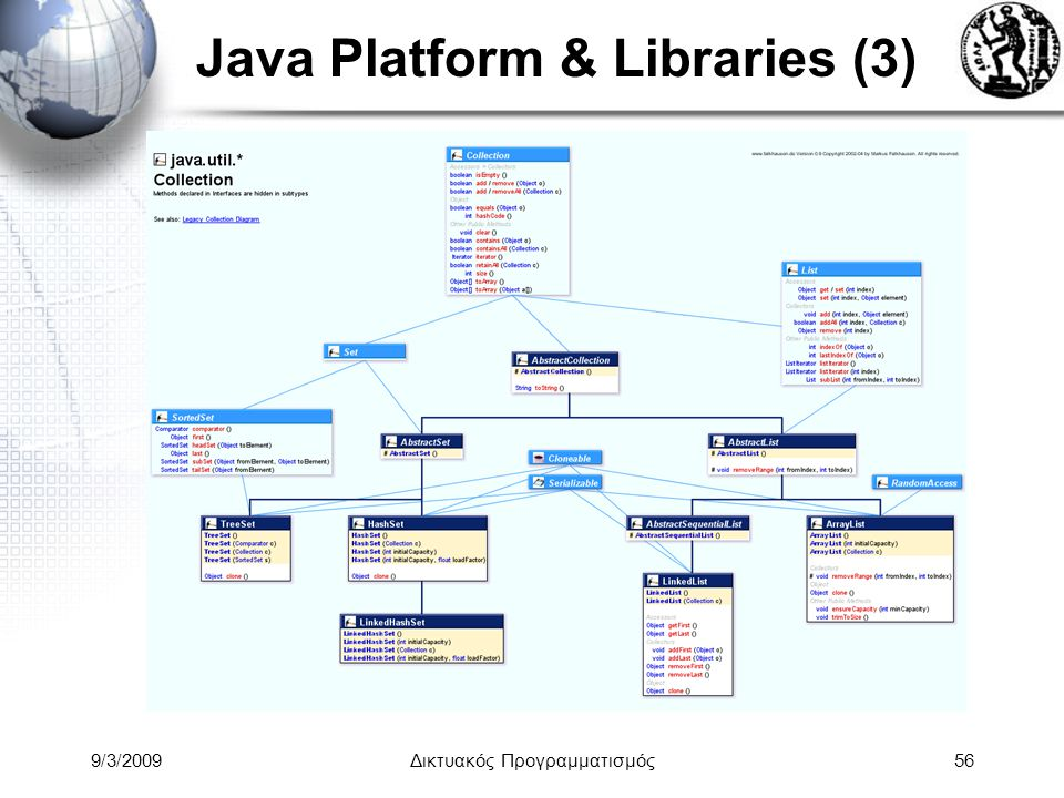 Java Platform & Libraries (3)