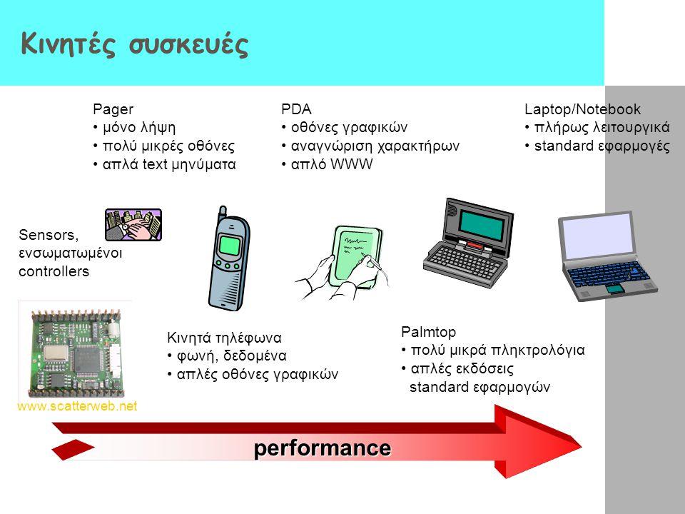Κινητές συσκευές performance Pager μόνο λήψη πολύ μικρές οθόνες