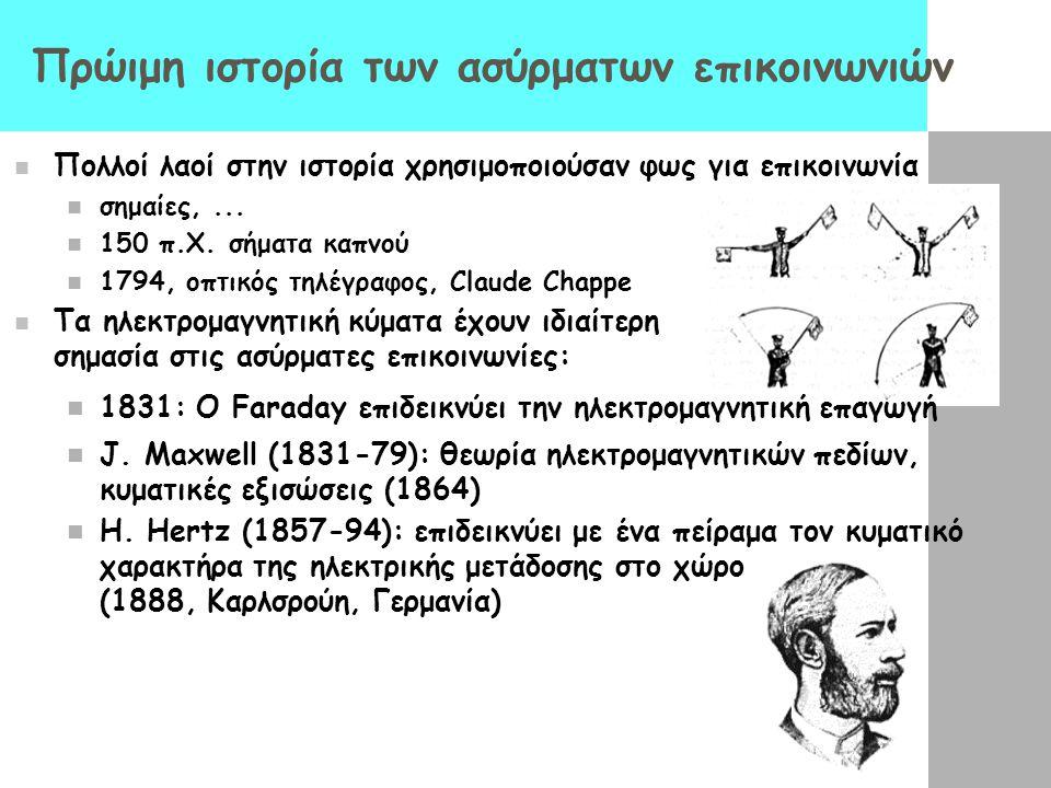 Πρώιμη ιστορία των ασύρματων επικοινωνιών