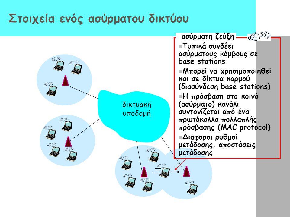 Στοιχεία ενός ασύρματου δικτύου