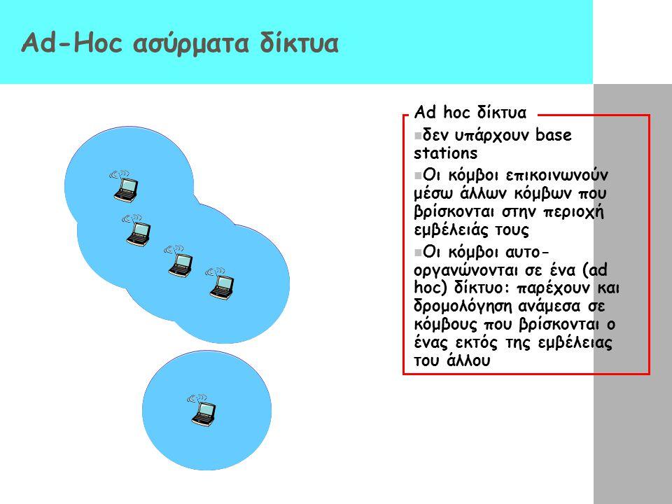 Ad-Hoc ασύρματα δίκτυα