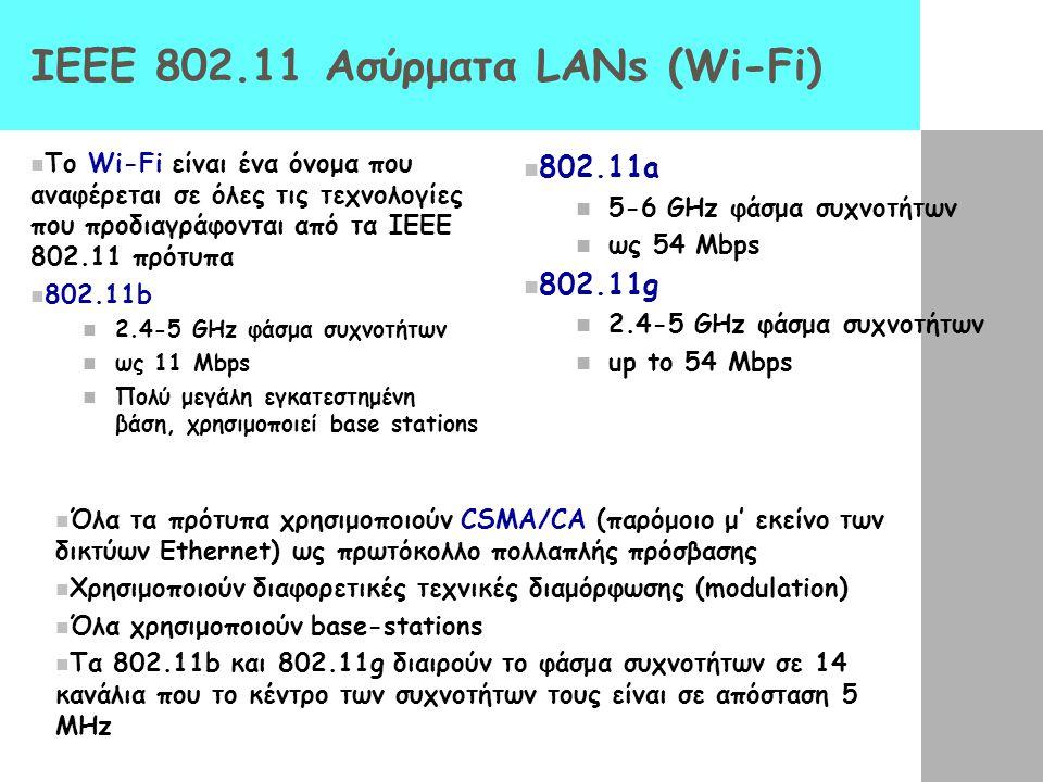 IEEE 802.11 Ασύρματα LANs (Wi-Fi)