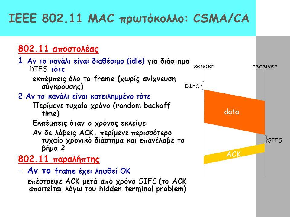 IEEE 802.11 MAC πρωτόκολλο: CSMA/CA