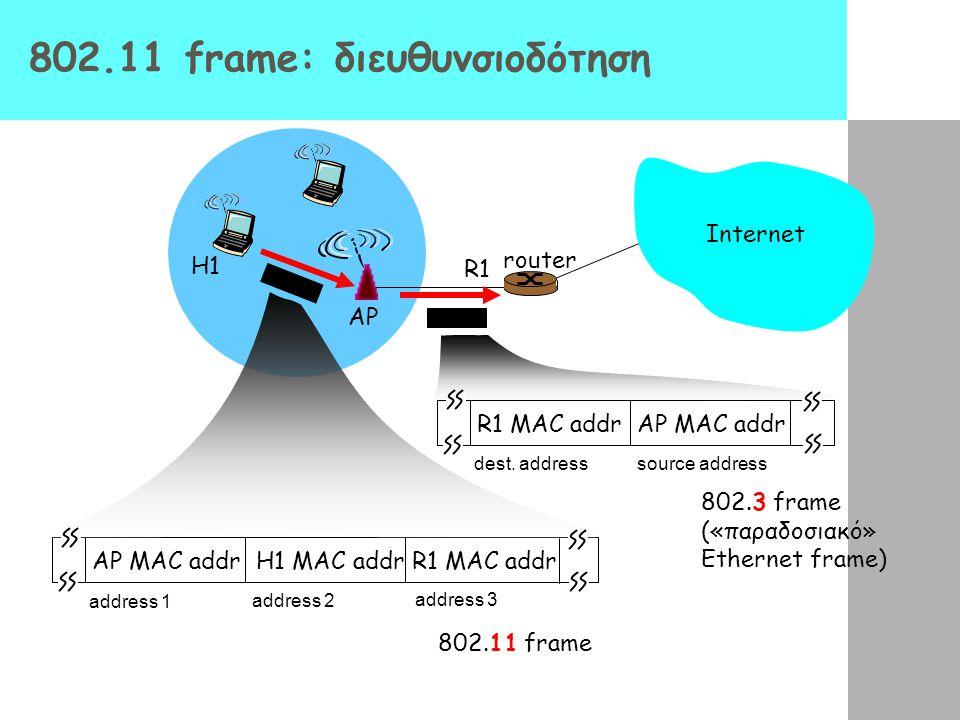 802.11 frame: διευθυνσιοδότηση