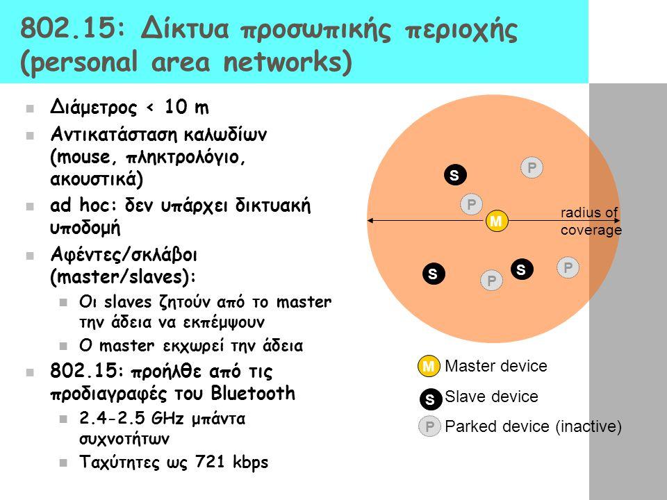 802.15: Δίκτυα προσωπικής περιοχής (personal area networks)
