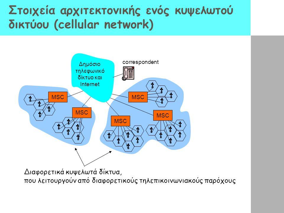 Στοιχεία αρχιτεκτονικής ενός κυψελωτού δικτύου (cellular network)