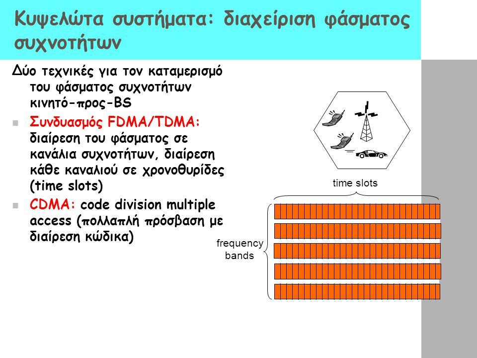 Κυψελώτα συστήματα: διαχείριση φάσματος συχνοτήτων