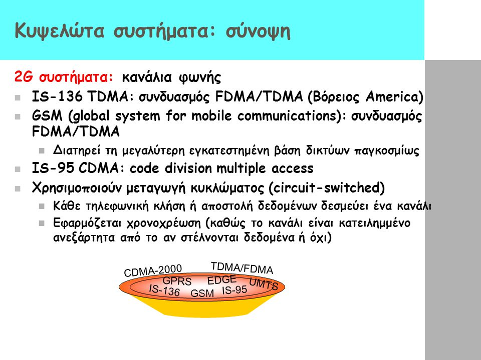 Κυψελώτα συστήματα: σύνοψη