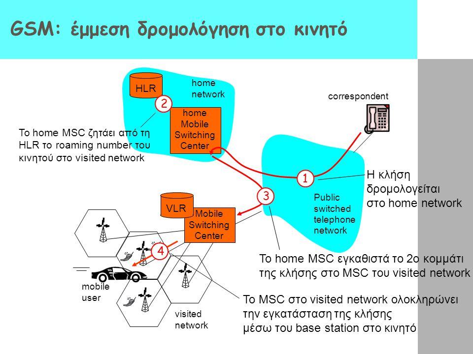 GSM: έμμεση δρομολόγηση στο κινητό