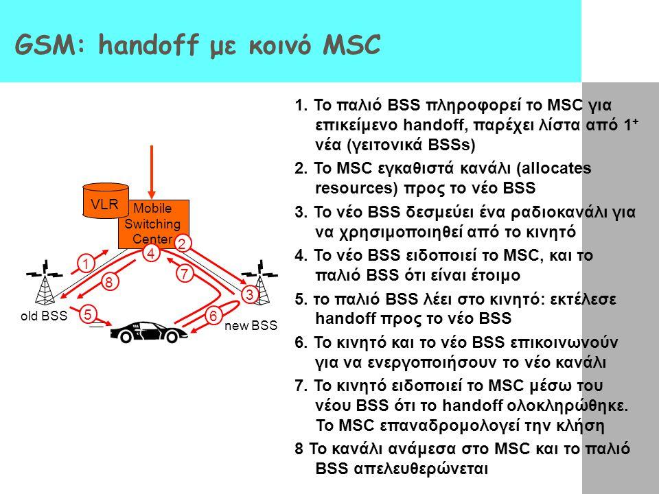 GSM: handoff με κοινό MSC