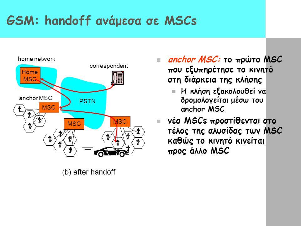 GSM: handoff ανάμεσα σε MSCs