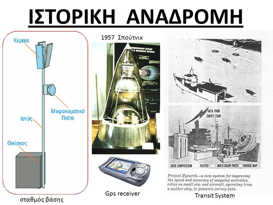 ΙΣΤΟΡΙΚΗ ΑΝΑΔΡΟΜΗ Gps_receiver 1957 Σπούτνικ Gps receiver
