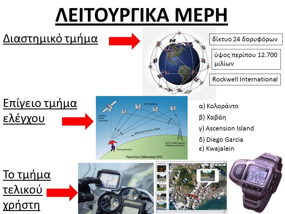 ΛΕΙΤΟΥΡΓΙΚΑ ΜΕΡΗ Διαστημικό τμήμα Επίγειο τμήμα ελέγχου
