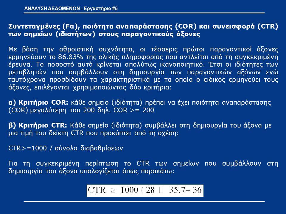 CTR>=1000 / σύνολο διαβαθμίσεων