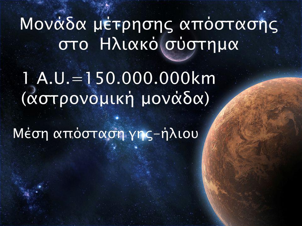 Μονάδα μέτρησης απόστασης στο Hλιακό σύστημα