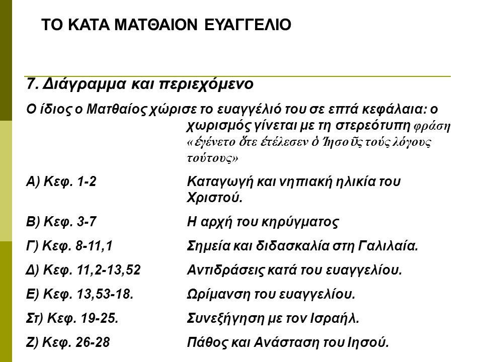 ΤΟ ΚΑΤΑ ΜΑΤΘΑΙΟΝ ΕΥΑΓΓΕΛΙΟ