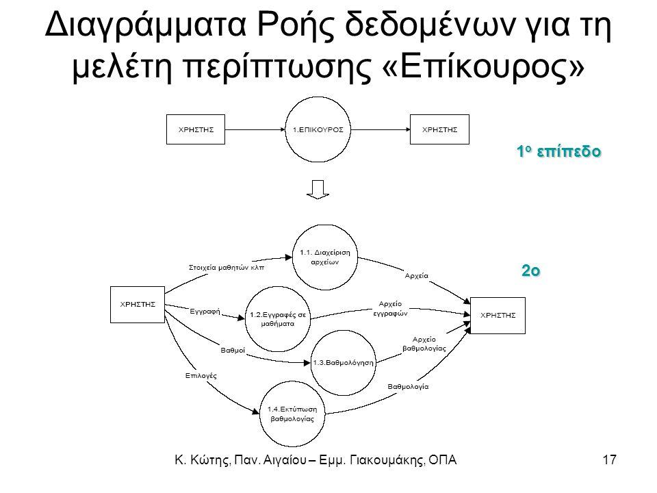 Διαγράμματα Ροής δεδομένων για τη μελέτη περίπτωσης «Επίκουρος»