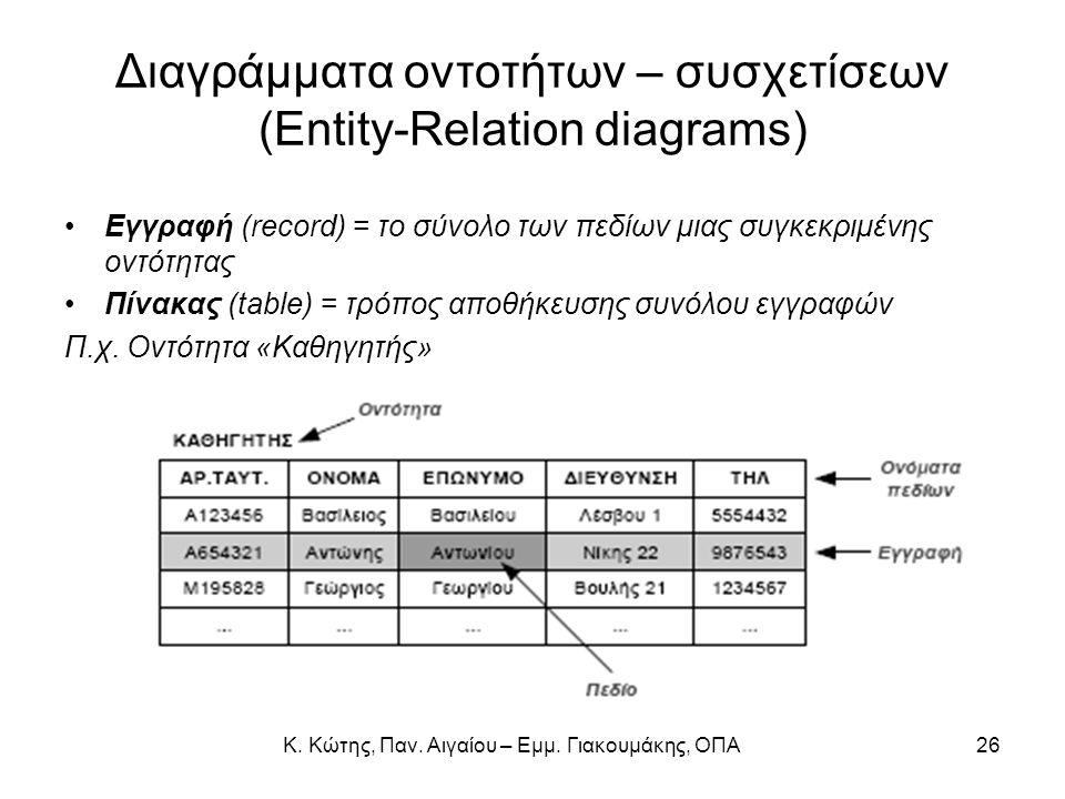 Διαγράμματα οντοτήτων – συσχετίσεων (Entity-Relation diagrams)