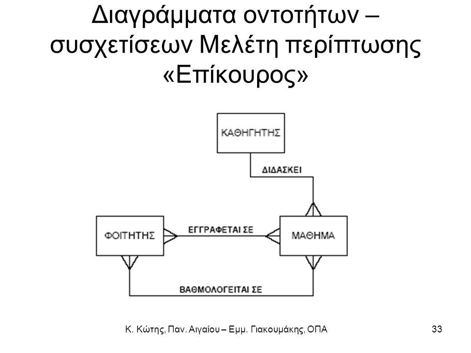Διαγράμματα οντοτήτων – συσχετίσεων Μελέτη περίπτωσης «Επίκουρος»