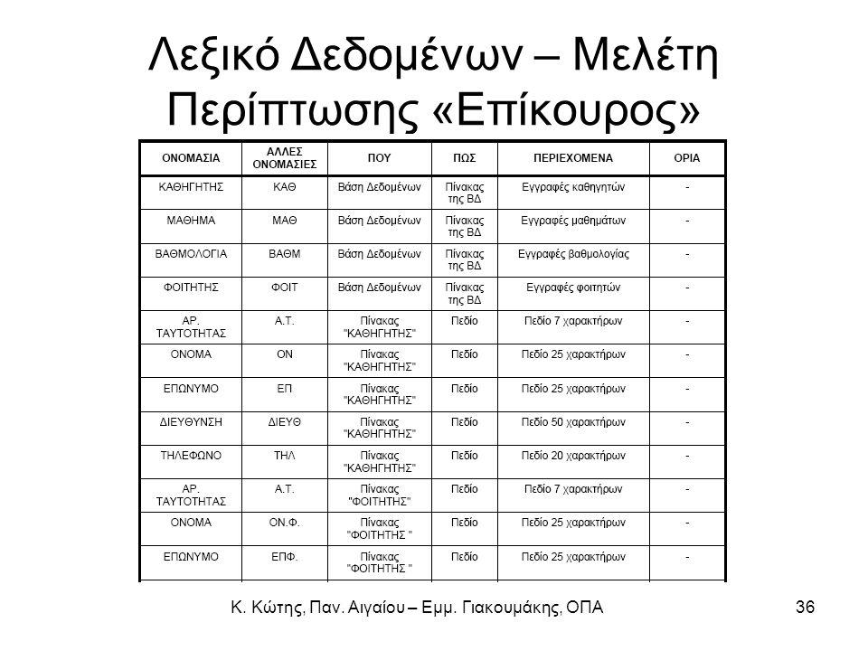 Λεξικό Δεδομένων – Μελέτη Περίπτωσης «Επίκουρος»