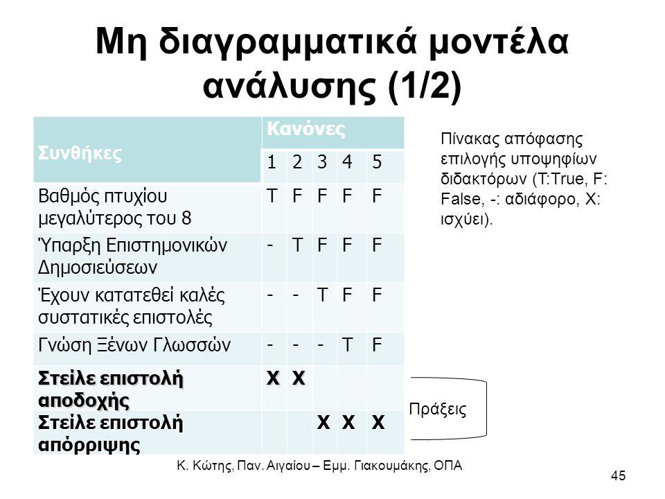 Μη διαγραμματικά μοντέλα ανάλυσης (1/2)