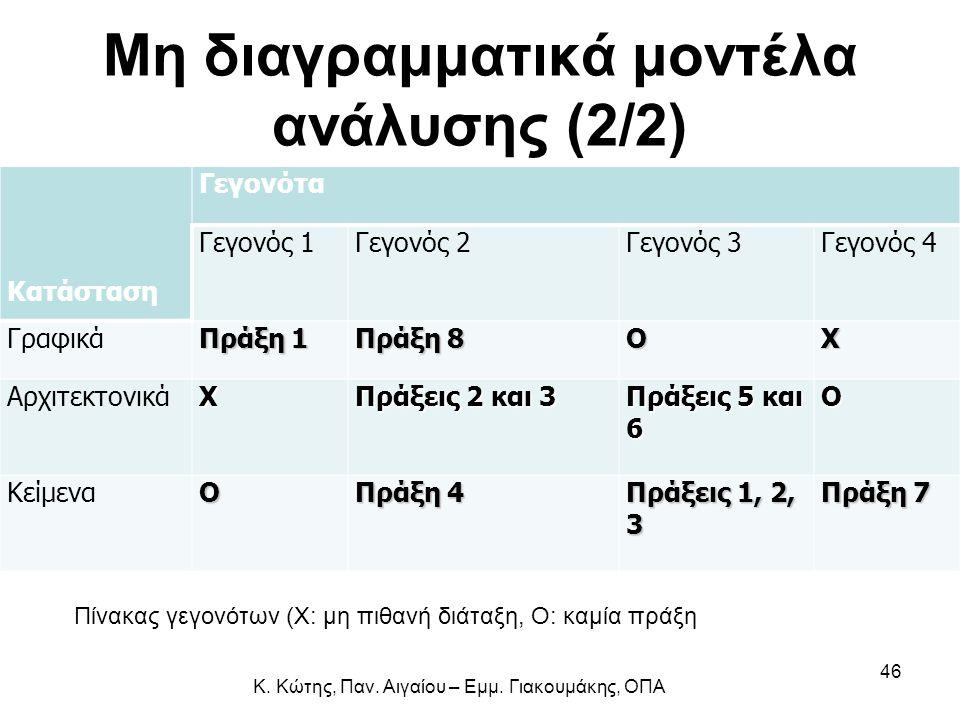 Μη διαγραμματικά μοντέλα ανάλυσης (2/2)