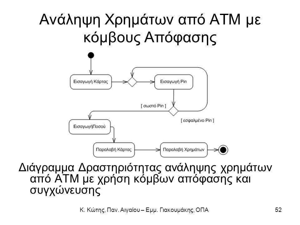 Ανάληψη Χρημάτων από ΑΤΜ με κόμβους Απόφασης